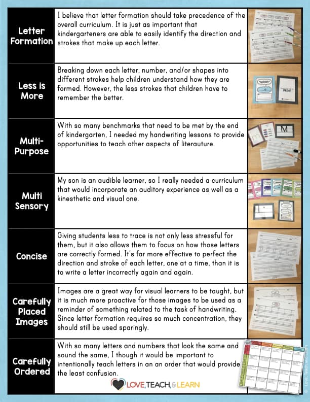 Handwriting Curriculum : Ready? Get Set. Go! Print. This handwriting curriculum is multi-purpose, multi sensory and so much more.